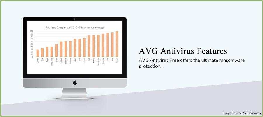 AVG Free Antivirus Reviews, AVG Antivirus