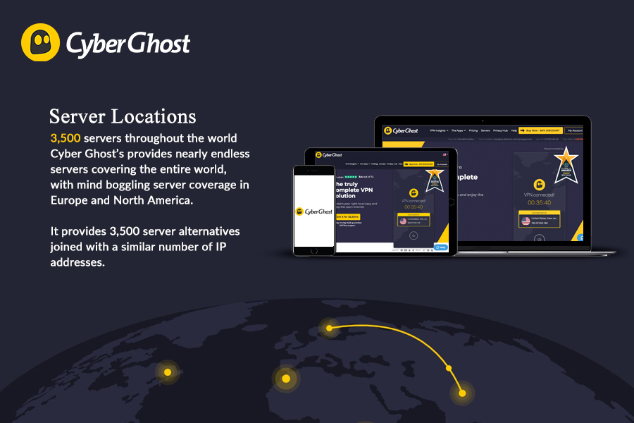Cyber Ghost Server Location