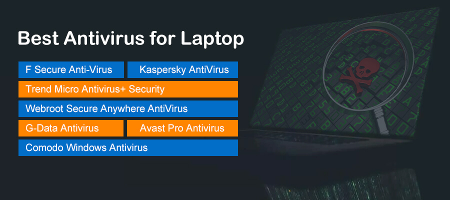 best antivirus for laptop