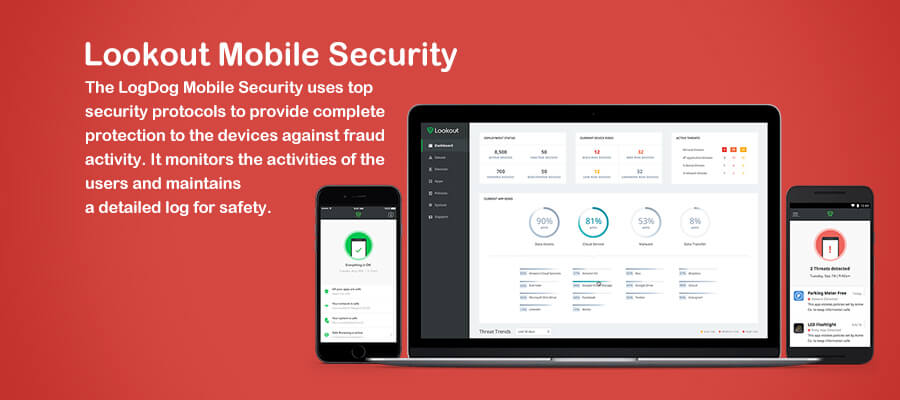 Look out Mobile Security